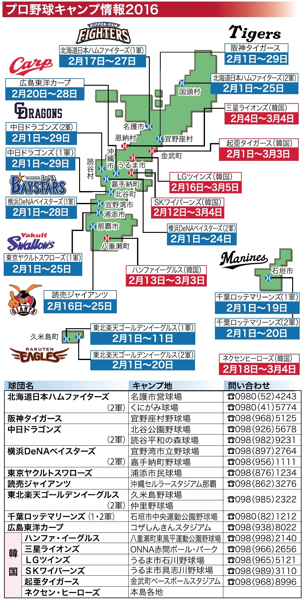 【決定版】 年沖縄プロ野球野球キャンプ情報