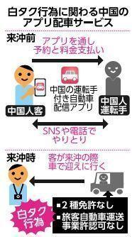 【沖縄】中国客も「白タク」利用 沖縄観光、アプリで配車 運転手は県内に100人超©2ch.netYouTube動画>1本 ->画像>2枚