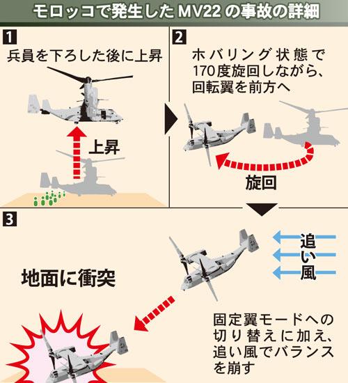 http://ryukyushimpo.jp/uploads/img4fea596ef21fd.jpg