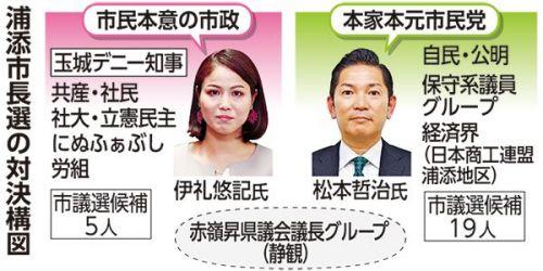 選挙 浦添 2021 市長